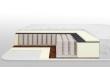 Кровать с матрасом Азимут